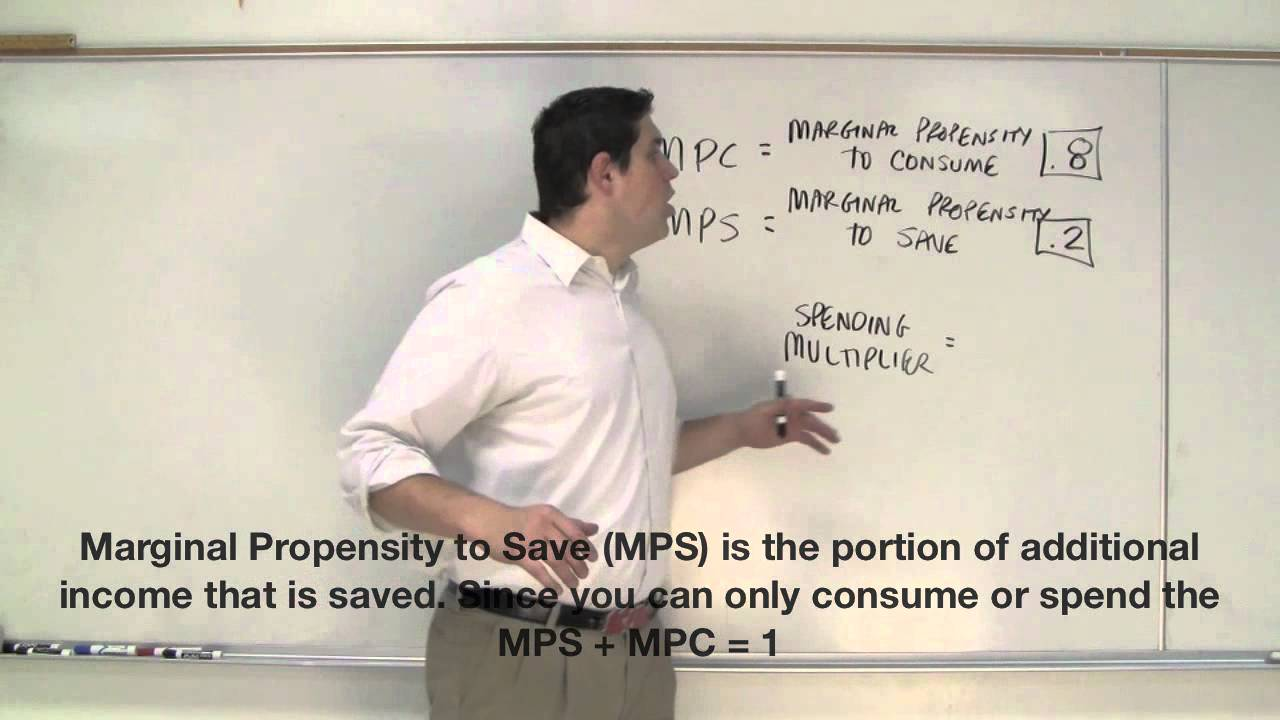 Macro 3.9- Multiplier Effect, MPC, and MPS (AP Macroeconomics ...