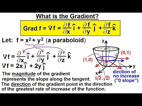 Calculus 3: Divergence and Curl (2 of 26) What is the Gradient?