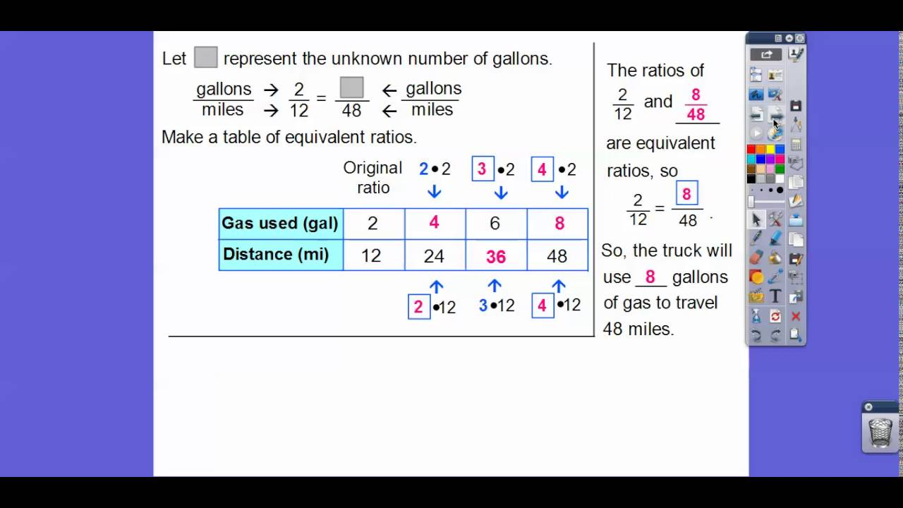 how to find equivalent ratios