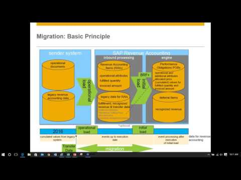 The Big Migration - Critical Data Migration Success Factors for RevRec