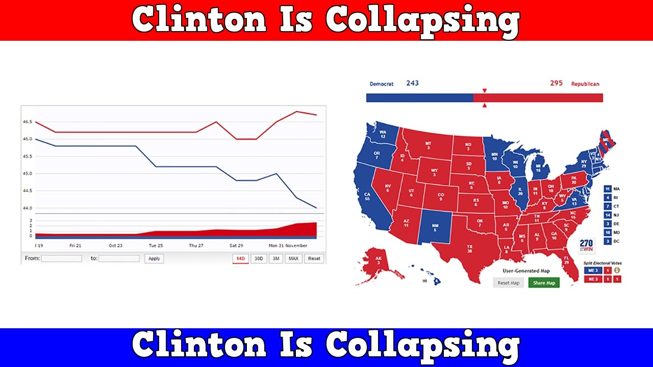 Clinton Is Collapsing Electoral Map YouTube