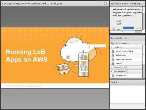 LoB Apps powered by Microsoft SQL Server in AWS