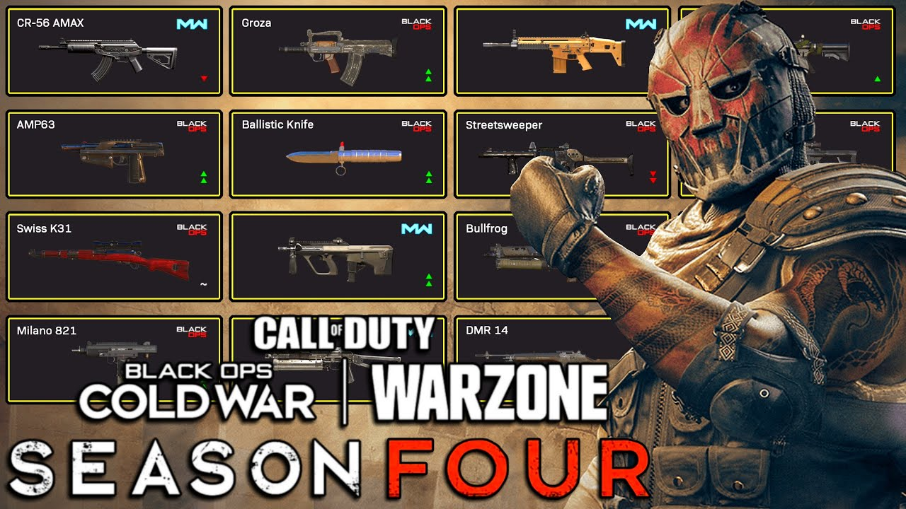 Huge Weapon Tuning Update for Warzone Season 4 | Amax Nerfed Again and Huge Buffs to CW Weapons