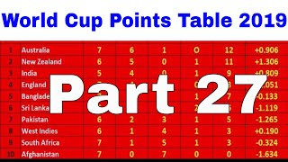 icc cricket world cup 2019 points table (Part 27 (25/06/2019)