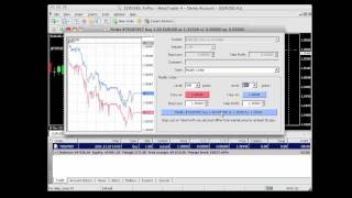 How to Add Stop Loss and Take Profit Orders in Metatrader