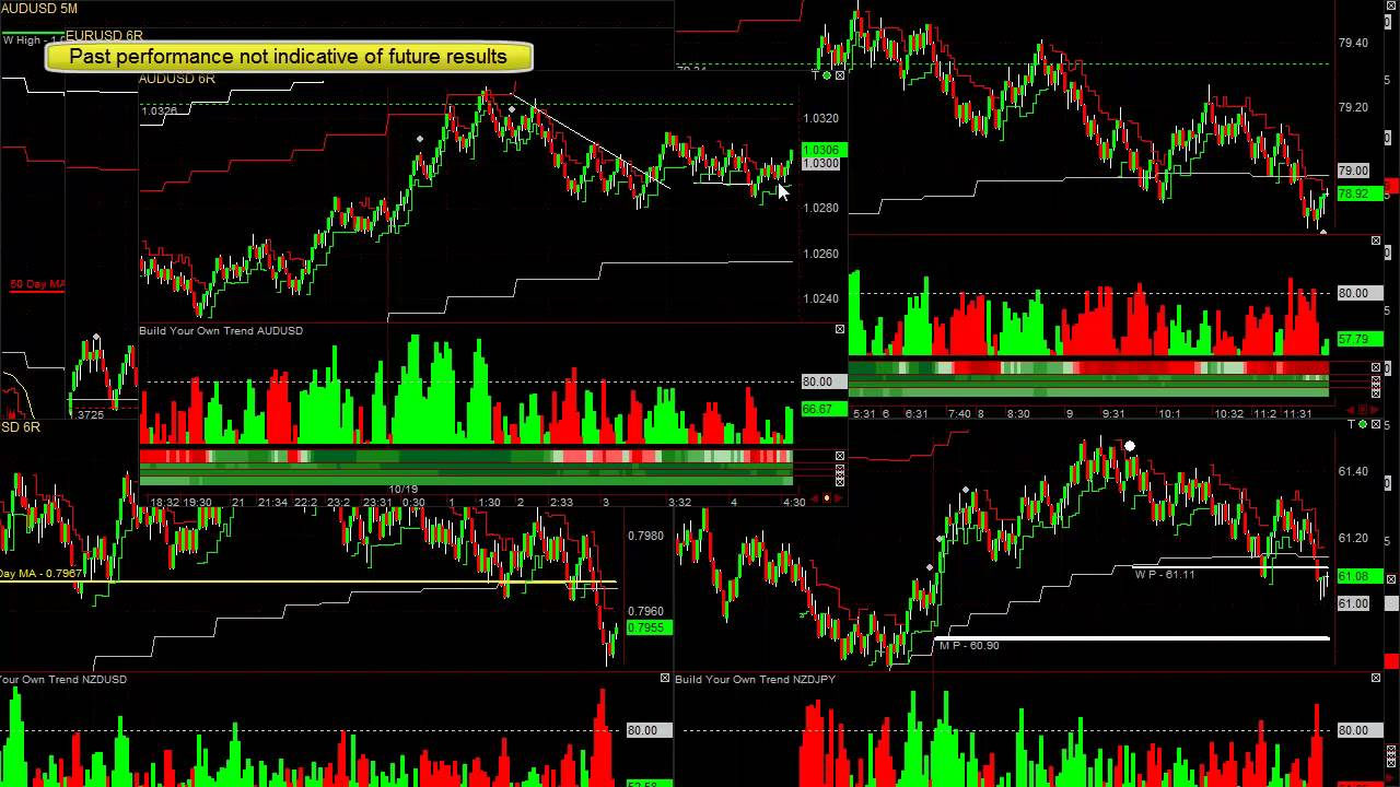 Download forex software for free (Windows)
