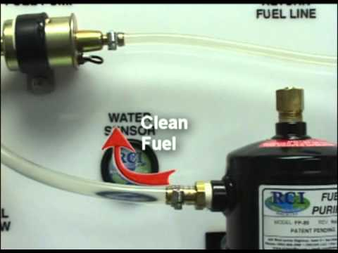 RCI Universal Fuel Purifier