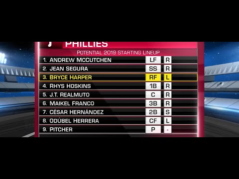 Reynolds analyzes the strengths of Phillies' lineup