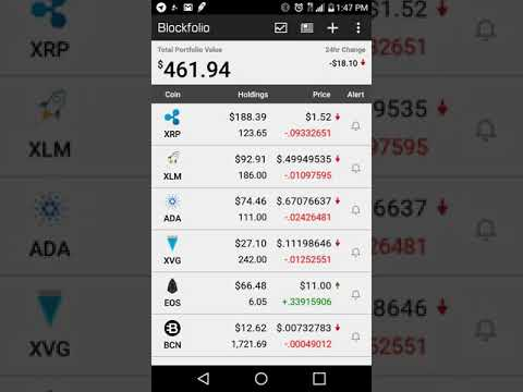 My Crypto Currency Portfolio - Future of EOS Coin