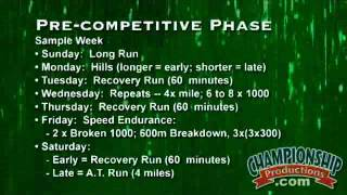 Pre-Competitive Phase Schedule With David Halliday