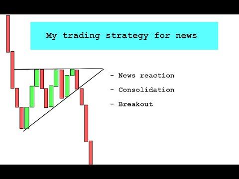 How I Trade The News ( Live Trades )