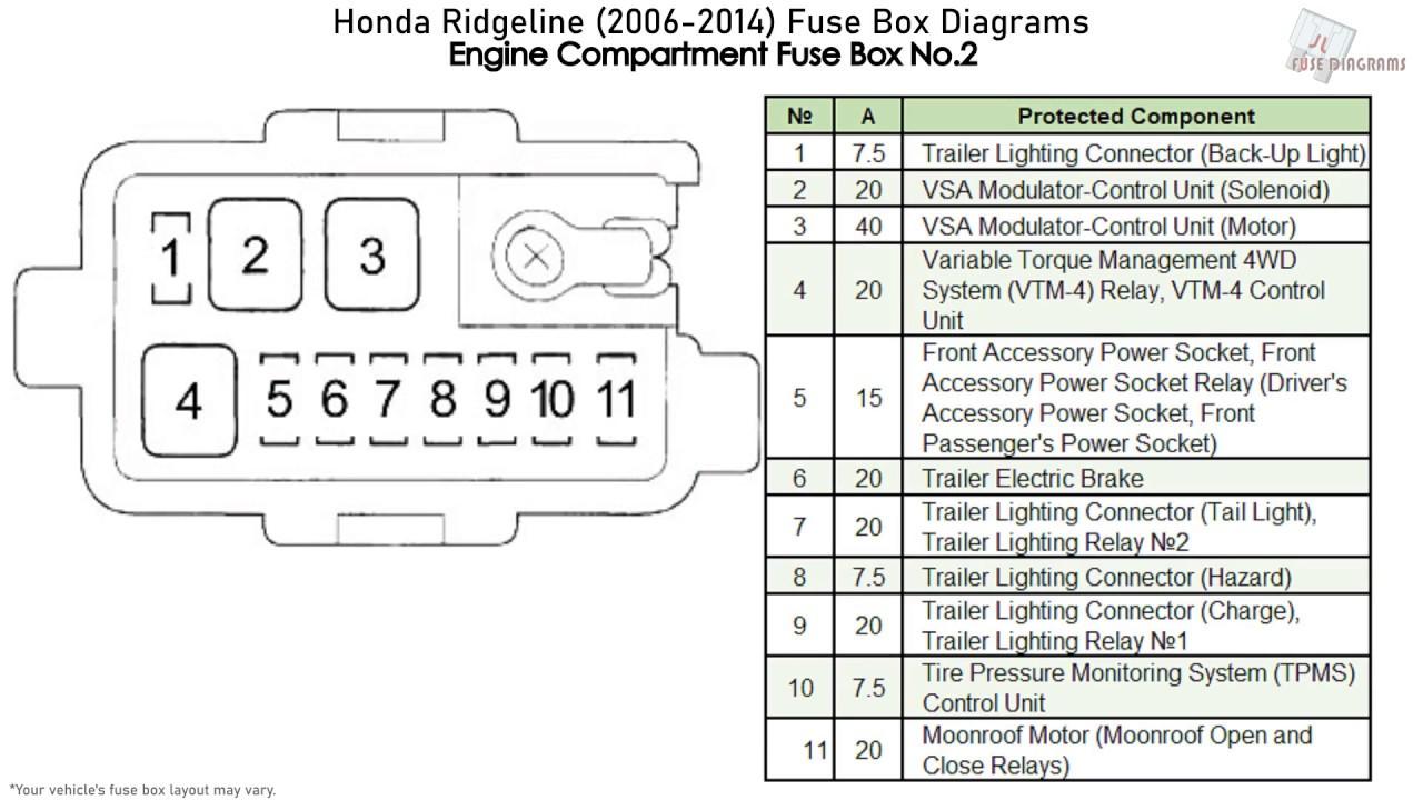 1996 Honda Odyssey Radio Speakers Wiring Harness Diagram