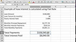 Flat Rate Interest