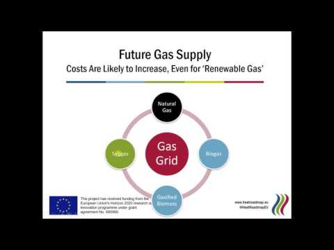 Natural Gas vs  District Heating in Urban Areas