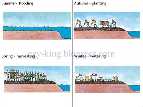 Ancient Egyptian Seasons