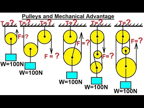 Mechanical Engineering: Particle Equilibrium (12 of 19) Pulleys and Mechanical Advantage