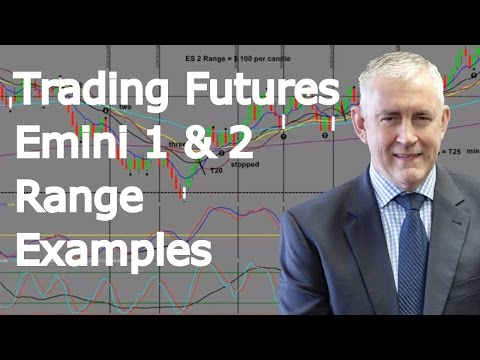 Day Trading Futures  Emini 1 And 2 Range Examples