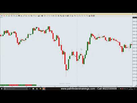 Pre-Budget Rally - Technical Analysis Of Nifty and Banknifty 19Jan18 - Booked 9000 Loss