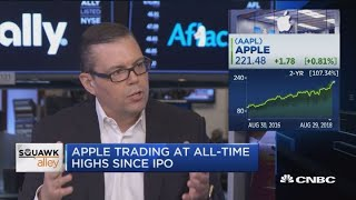 Apple's stock is that shining city on a hill, says analyst