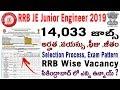 RRB JE Junior Engineer CEN 03/2018 Recruitment Notification Details 2019 Secunderabad Vacancy telugu