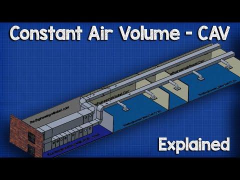 HVAC - CAV System