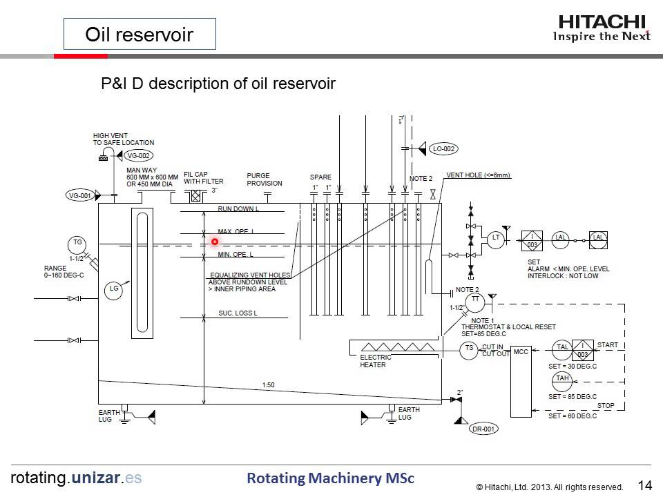 M7: Lube oil system & Oil reservoir (Rotating Machinery