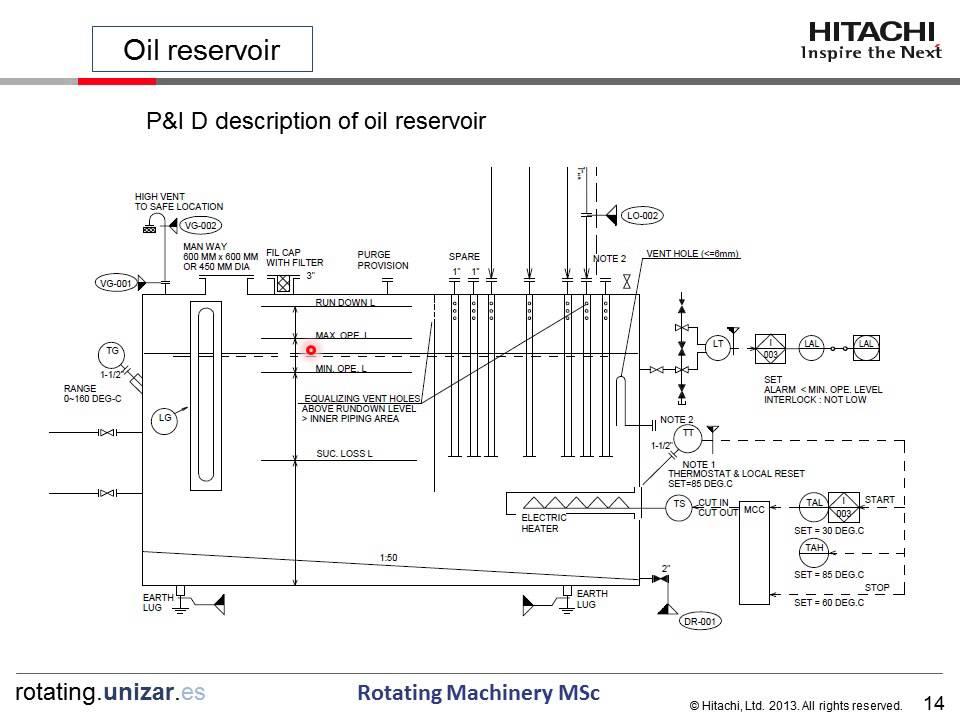 lube oil system diagram 277 volt ballast wiring m7 reservoir rotating machinery master by uz