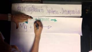 Predicting products - synthesis & decomposition
