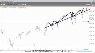 How To draw Trend Lines On Stock Charts