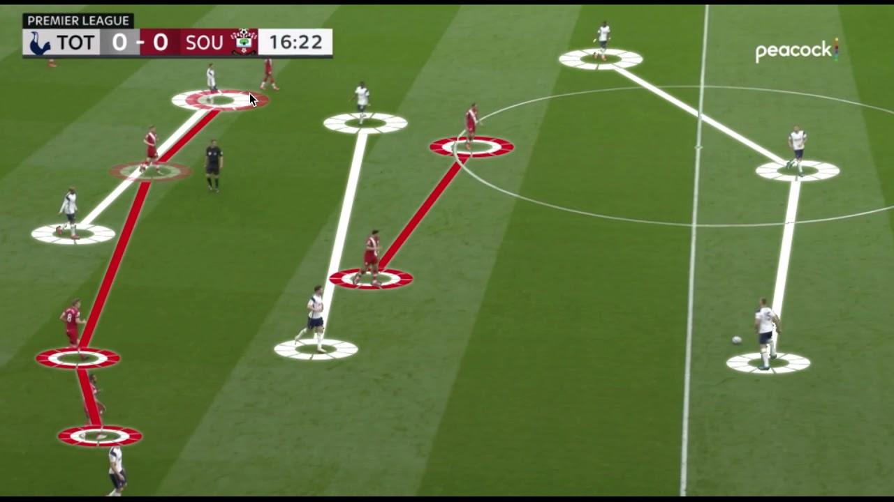 Three things we learned: Tottenham  Southampton