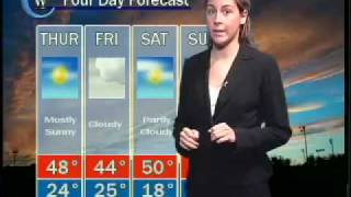 Weather forecast from the February 7, 2007, broadcast of Carolina W...
