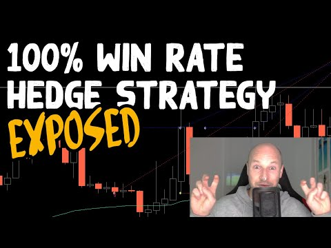 100% Win Rate Hedging Forex Strategy EXPOSED