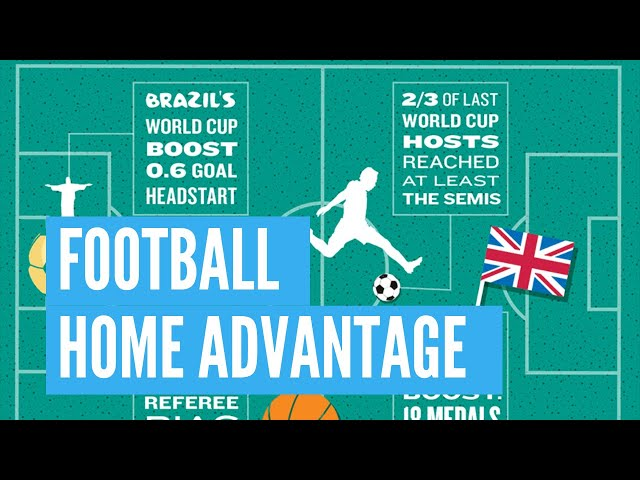 Betfair football trading | Profiting from the return of football and home advantage