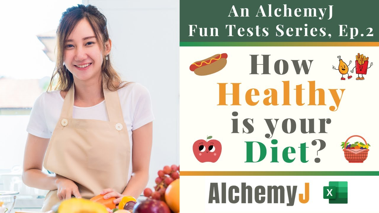 Self Assessment - How Healthy is your Diet