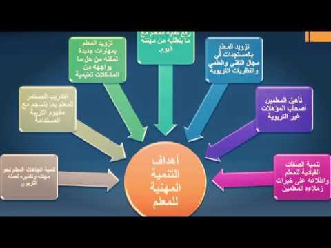 التنمية المهنية للمعلم والمعلمة أ عائشة علي عتودي Youtube