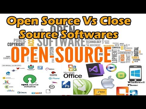 What is Open Source Software in Urdu/Hindi | Open Source Vs Close Source Softwares
