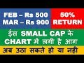 Latest small cap for long term investment | multibagger stocks 2019 india | best shares to buy now