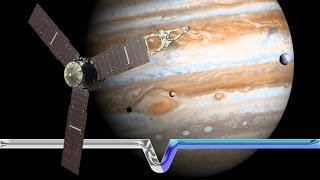 5 Amazing Facts About Junos Mission To Jupiter