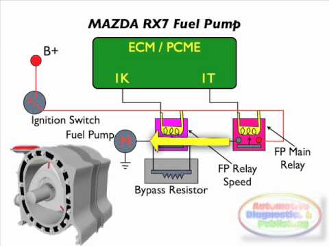 MAZDA RX Rotary Engine Fuel Pump Electrical YouTube - 1993 mazda rx7 wiring diagram