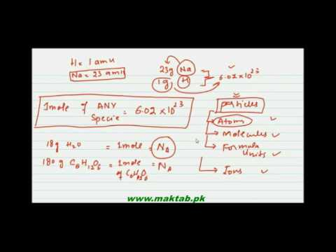 FSc Chemistry Book1, CH 1, LEC 9: Avogadro's number