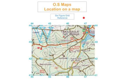 O.S Map - Four & Six Grid Referencing