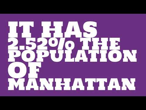 How does the population of Charlottesville, VA compare to Manhattan?