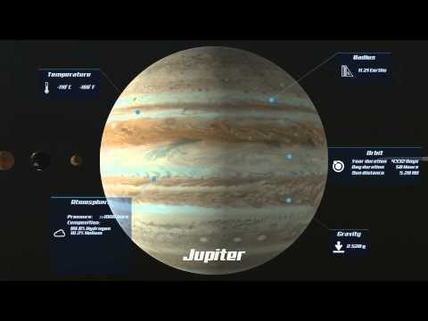 solar system real size - photo #18
