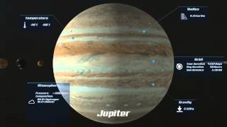 PLANETS SIZE COMPARISON - Solar system planets size scale 3D - Temperatures, gravity, size, orbit