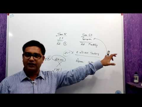 EPF&MP Act PART 5   EPS 1995 Sec 6A, Schedule   III
