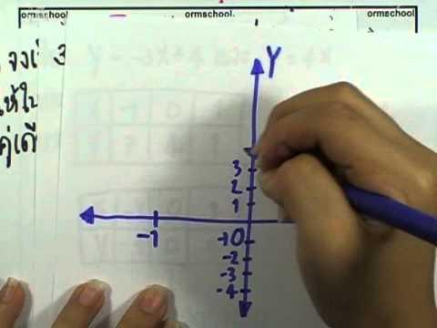 เลขกระทรวง พื้นฐาน ม.3 เล่ม1 : แบบฝึกหัด2.2ข ข้อ02