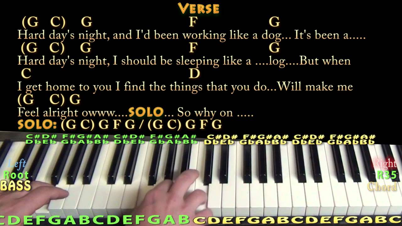 Hard days night beatles piano cover lesson with chordslyrics hard days night beatles piano cover lesson with chordslyrics hexwebz Gallery
