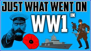 GCSE History: What went on in WW1? (2020)