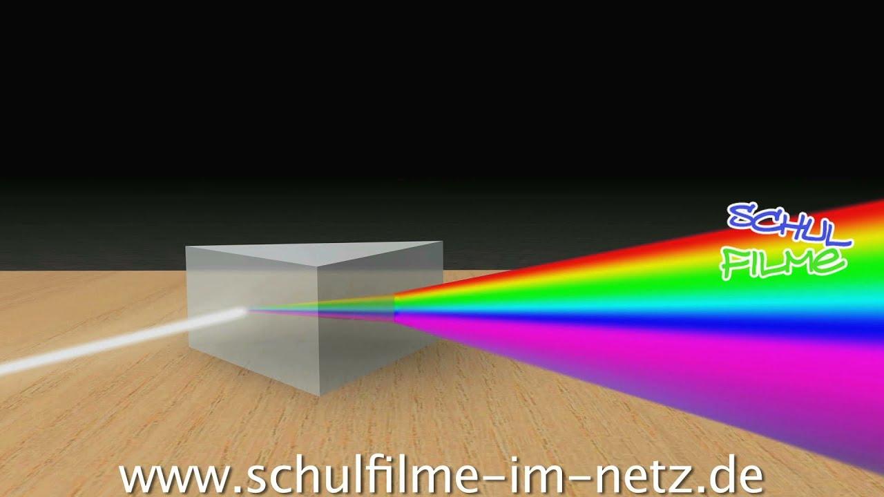 Weißes Licht - Schulfilm Physik - YouTube