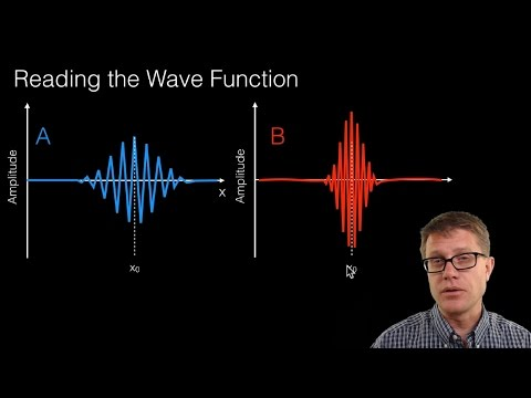Mit opencourseware physics 8.03
